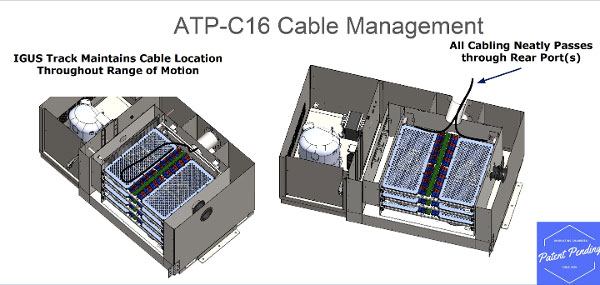Battery Testing   ATP-C16 Cable Management System