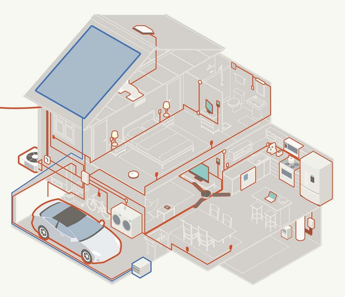 MIT-house-sensor