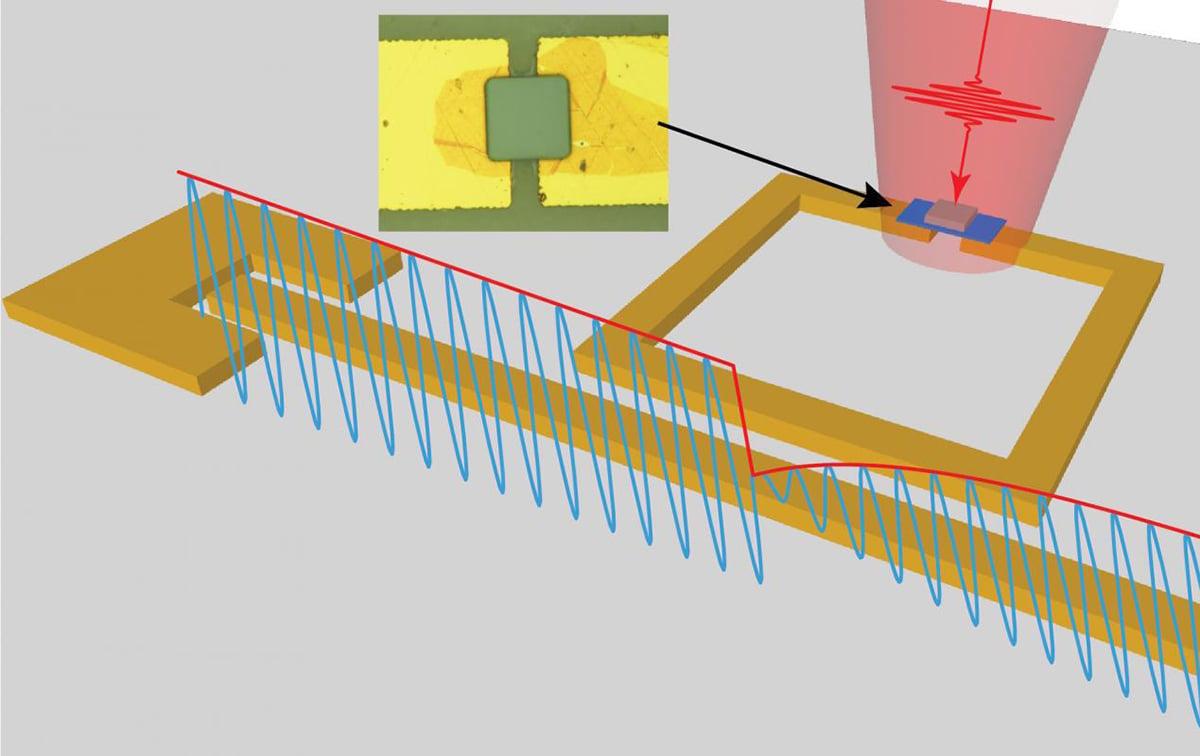 semiconductor-measuring
