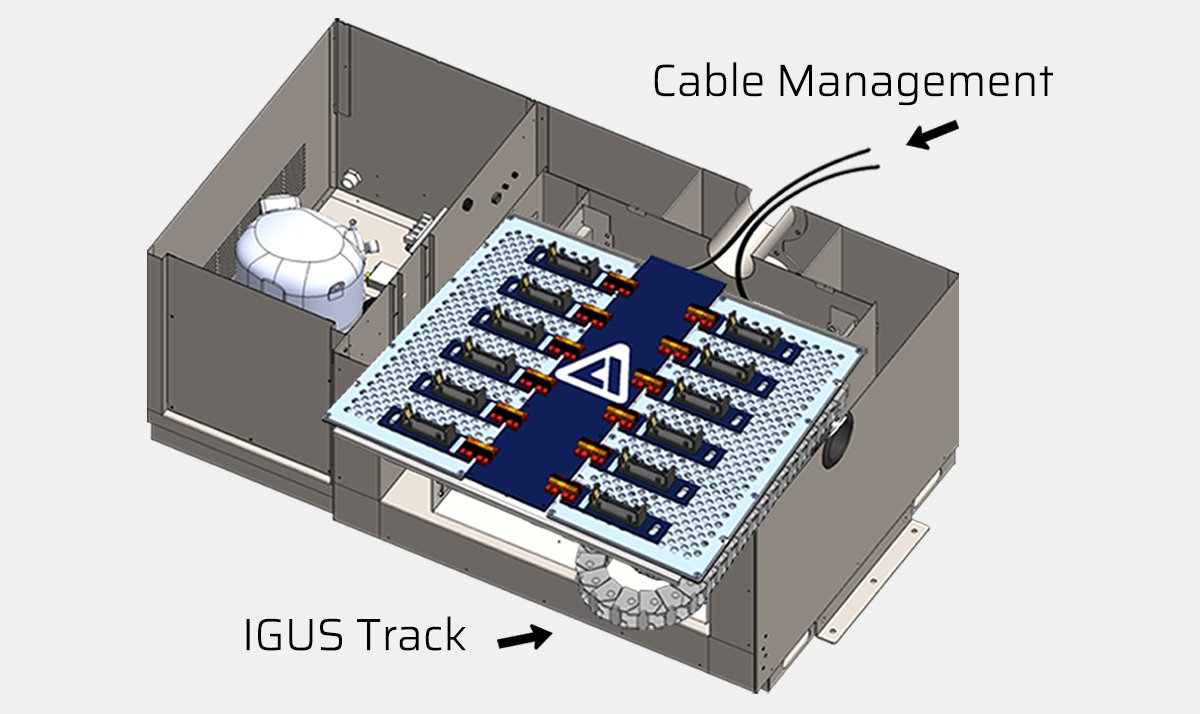 Diagram of cable management