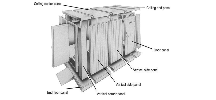 Illustration of man next to WR-Panel for scale