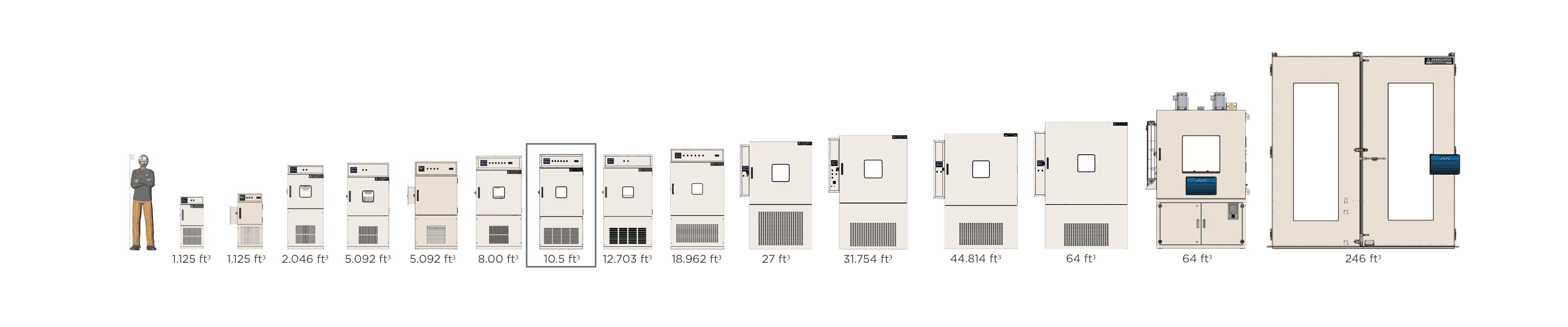 Scaled Image of FD-510